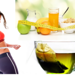 Diet for Weight Loss: How to Lose Weight Quickly